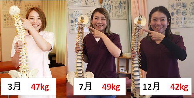 國清体重増減写真.jpg